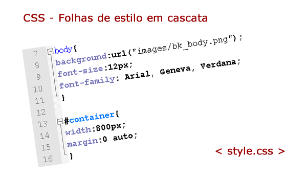 CSS - Folhas de estilo em cascata
