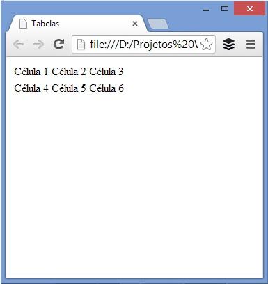 Exemplo de tabela criada em HTML