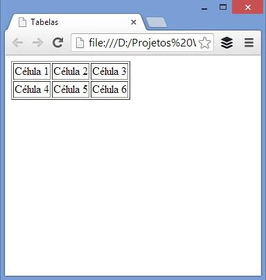 Tabela criada em HTML com border