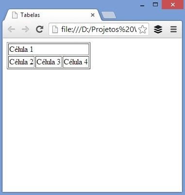 Tabela em HTML
