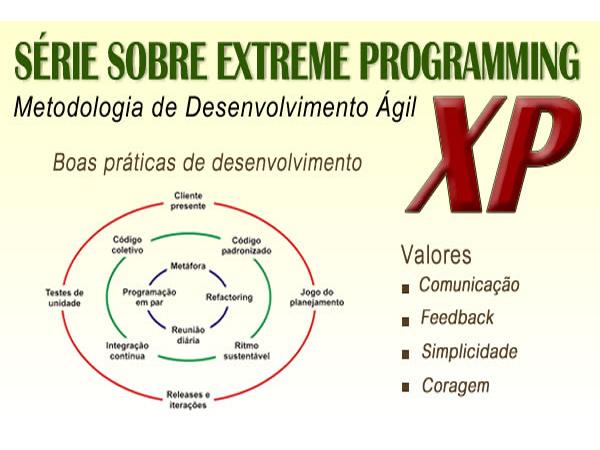 Metodologia XP ( eXtreme Programming )